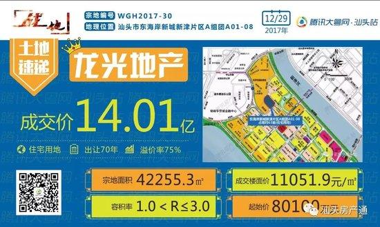 龙光14.01亿夺东海岸60亩地块 2万的房价还有多远?