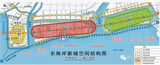 【讨论】东海岸新城的崛起 除了龙湖 获益最大是他