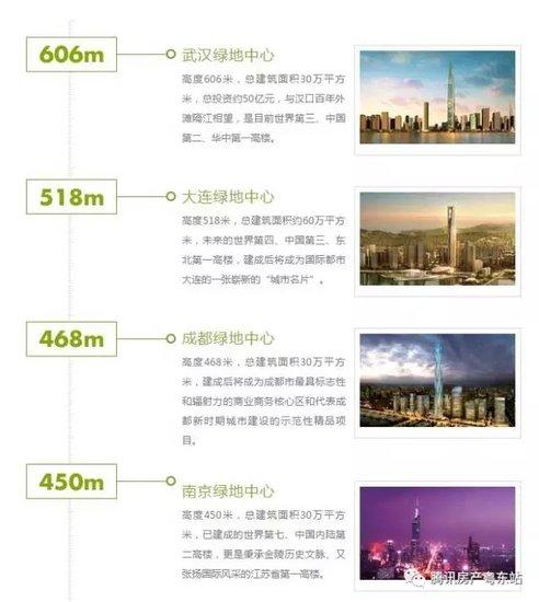 【南滨地标要来啦】又一商业用地挂牌 限高200米 难道是粤东绿地中心