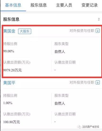 【霸气了】深圳金亨利4.08亿拿下潮阳33.4亩住宅用地 股东是潮阳西胪乡贤