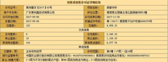 南预售字【2017】02号:银都华轩18套商业获预售