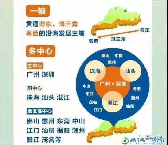 【山海华府】湛江城市定位升级 首次被列为广东副中心城市