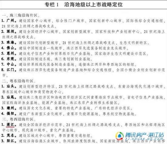 """乐山板块""""起搏""""湛江经济发展 或成下一个""""珠江新城""""?"""