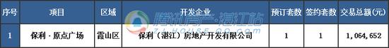 【湛2017网签】9月16日商品房签约50套