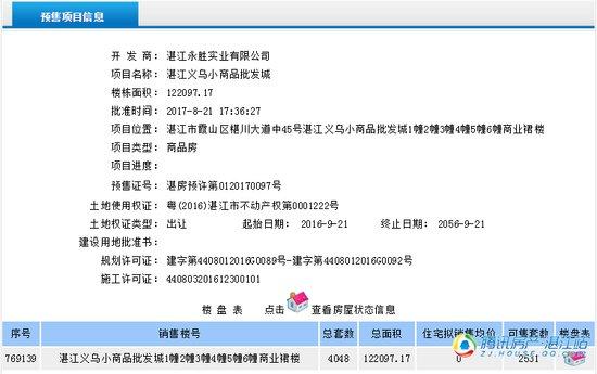 特大喜讯!湛江义乌国际商贸城商业裙楼及公寓塔楼正式获得预售许可证