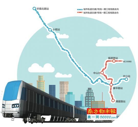 因轨道交通建设需要 中山可迁改市政公用设施