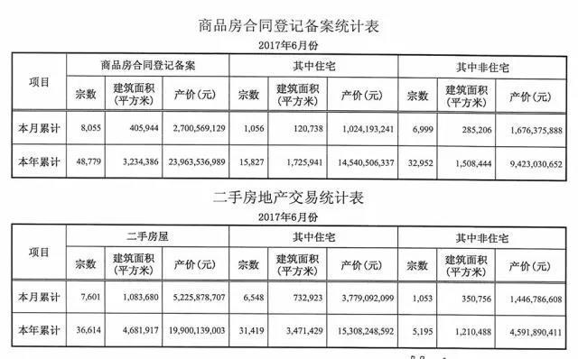 涨 下半年中山房价会降 房产中山站 腾讯网图片 44574 640x398-广东中