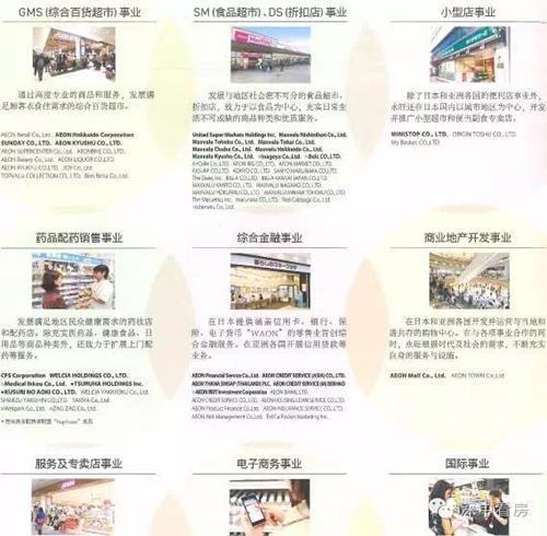 永旺(吉之岛)强势进驻东区天奕国际广场