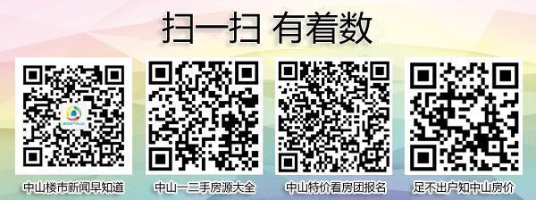 中山楼盘团购榜TOP10 火炬四盘上榜
