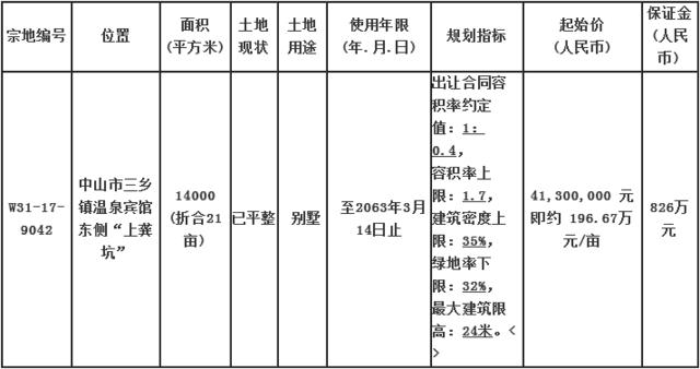 中山国土局转让一别墅用地 位于三乡 起拍价2950元/平