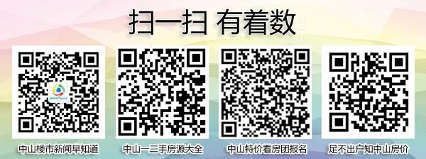[中山]正邦华颢豪庭101-125㎡单位 折后售9100元/㎡