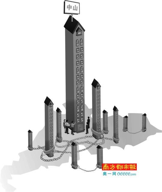 """多城连出限购令 中山""""按兵不动""""可能限价?!"""