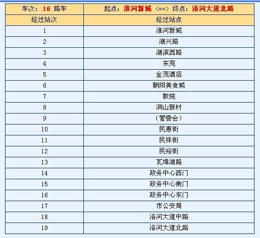快讯:今起山南再通新公交线路 淮河新城至政务中心