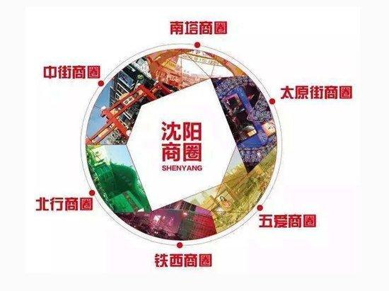 沈阳重点建设六大智慧商圈_频道-葫芦岛_腾讯网
