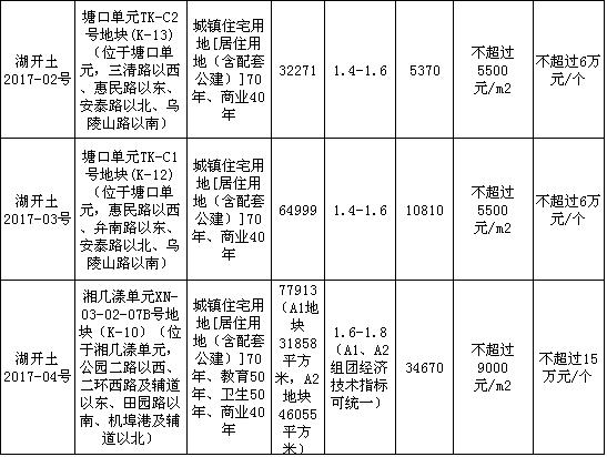 """湖州土拍盛宴:19宗宅地6月28日""""限房价""""集中出让"""