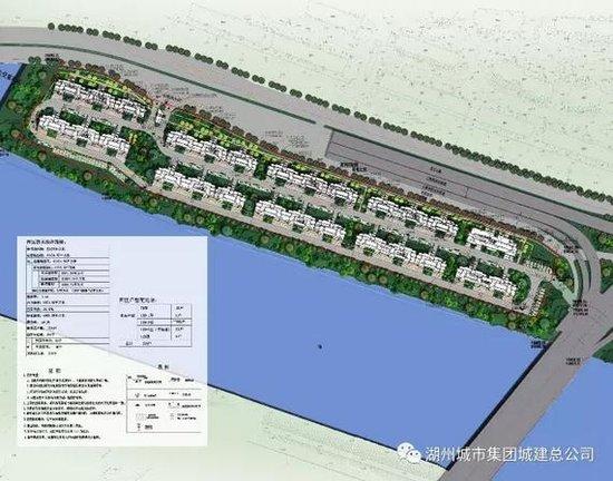 湖城渔船头农民安置小区工程(西区)建设启动!预计年内结构结顶