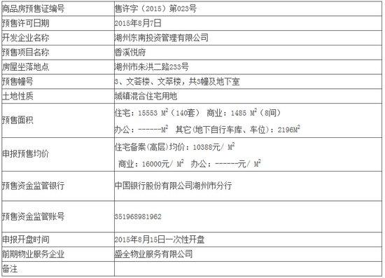 香溪悦府项目预售许可公告 高层均价10388元/ M2