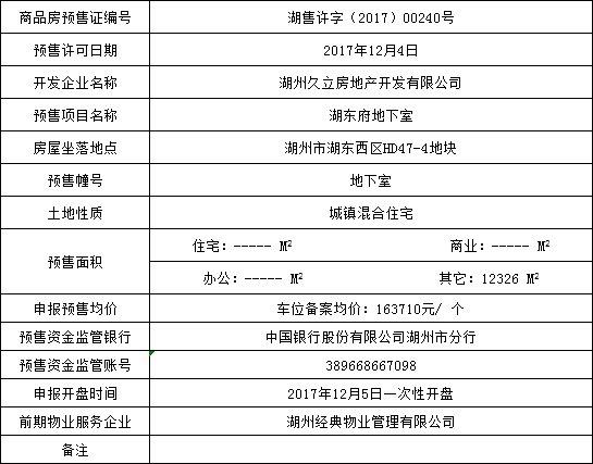 湖东府地下室商品房预售 车位备案均价163710元/个