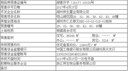 祥生悦山湖住宅新品预售 备案均价11900元/㎡