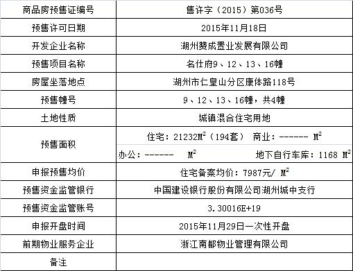 赞成名仕府预售许可公告 住宅均价7987元/㎡