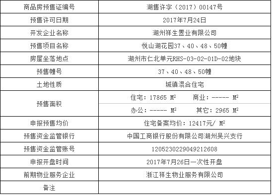 悦山湖37、40、48、50幢住宅备案均价12417元/㎡
