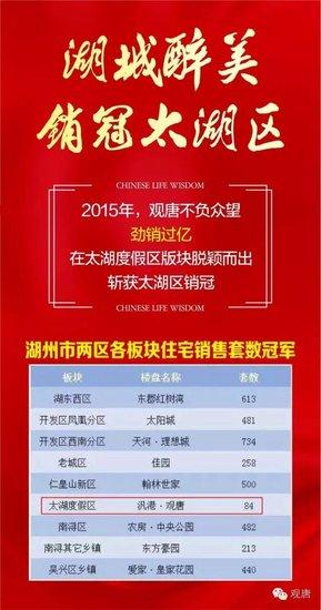 汎港观唐2015年夺冠太湖度假区 只因有你!