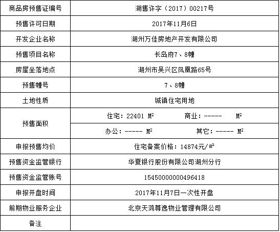 长岛府7、8幢商品房预售 住宅备案价格14874元/㎡