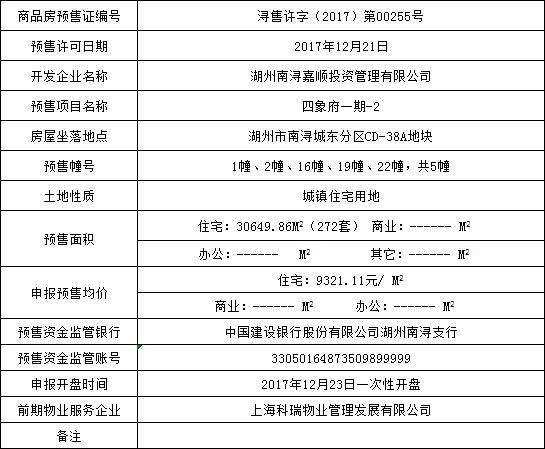 四象府一期-2商品房预售 住宅备案均价9321.11元/㎡