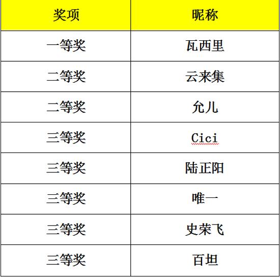 """""""太湖天地""""仲夏嘉年华·南太湖万人免费游浪漫谢幕"""
