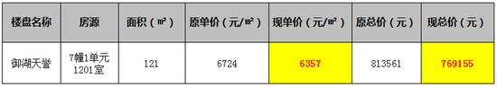 【腾讯特供】御湖天誉121方95折限时特惠 仅此1套!