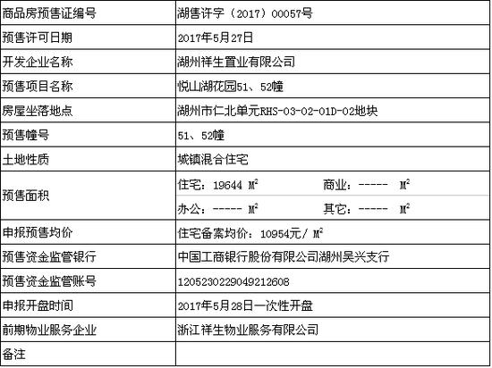 悦山湖花园51、52幢预售 住宅备案均价10954元/㎡