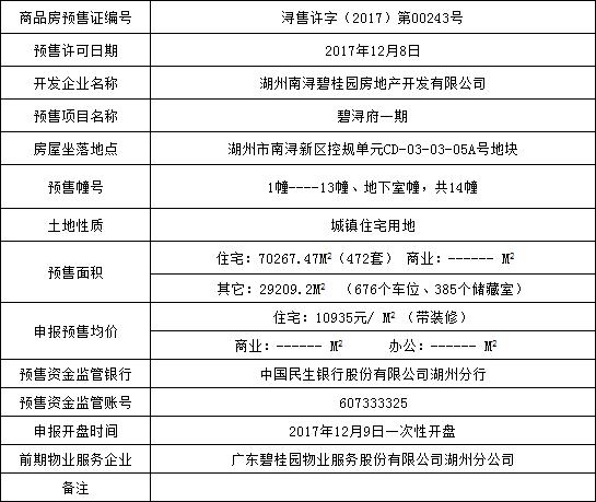 碧浔府一期商品房预售 住宅10935元/㎡(带装修)