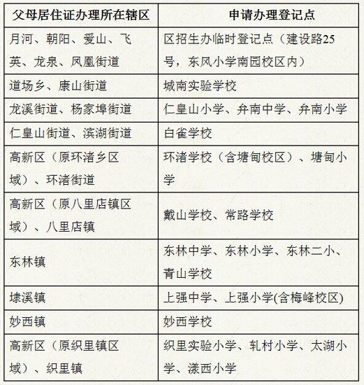 吴兴区2016年中初中招生工作实施方案论语则小学语文十图片