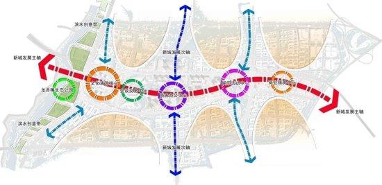 规划结构图