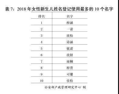 2018美国公告排行榜_2018中国大学排行榜报告公布,快看你的学校排第几