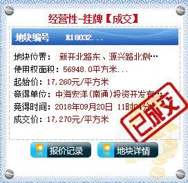 图片来源:南通市国有建设用地使用权网上交易平台
