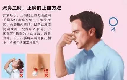 泰州一男子高血压引发流鼻血 每次血量10毫升左右