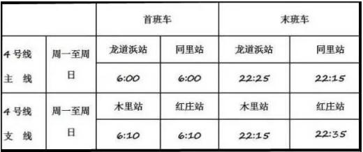 苏州轨交4号线周六开通试运营 全程票价最高8元