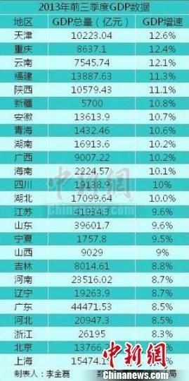 江苏2017第一季度gdp_2017江苏第一季度全省GDP出炉