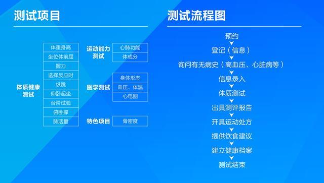 五台山全民健身节将启幕 运动嘉年华引爆全民狂欢
