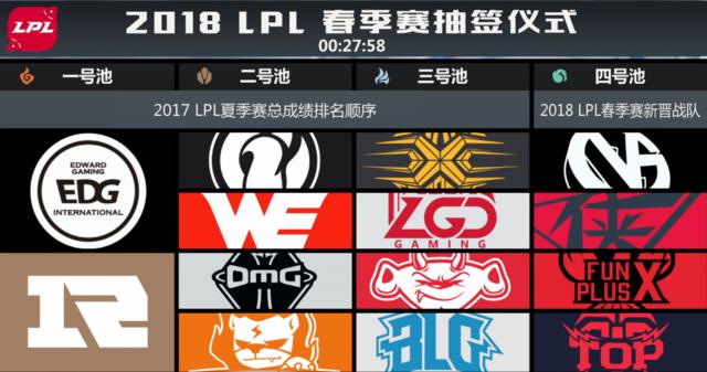 2018LPL春季赛抽签:RNG与IG同组