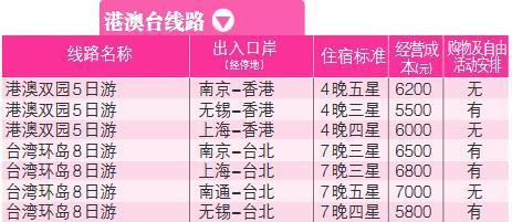 江苏公布暑假热门旅游线路成本价 涉百条线路