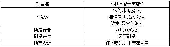 """【创业回音壁】LIM智慧商店:将""""网红美食""""搬进地铁站"""