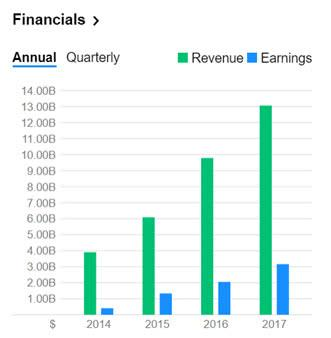 顺丰一年送30亿个快递赚多少 这个数字让很多人吃惊