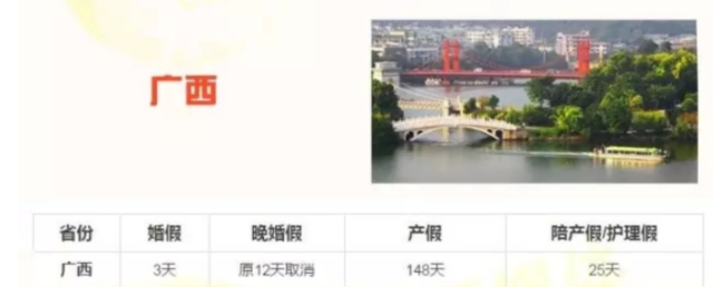 江苏婚假拟定13天 女方产假共128天
