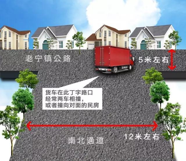 """镇江苏女士一家住在""""魔鬼道路"""" 3年被车撞了6次"""