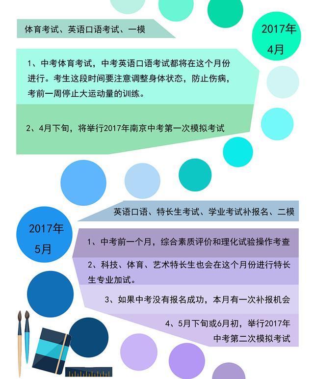 2017南京中考时间轴