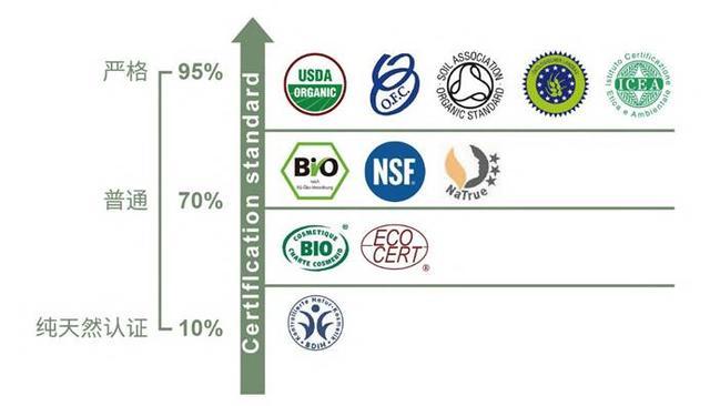 ICEA欧洲友善环境(有机)认证机构