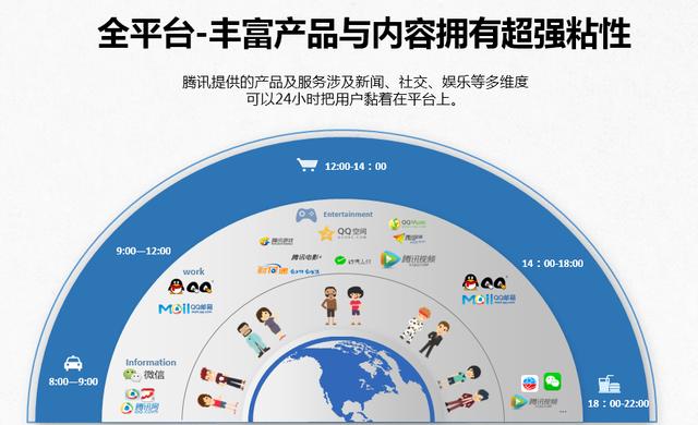 2018腾讯区域广告江苏代理商招募公告