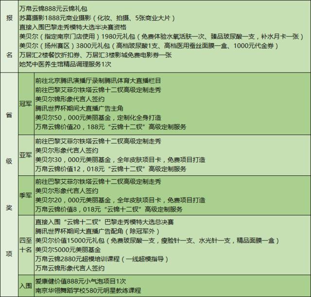 2018腾讯足球宝贝大选江苏赛区报名火热开启